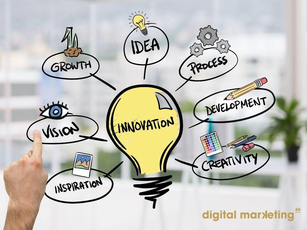 creation-site-internet-2021-innovation-tendances-representation-innovation-creation-site-web-website